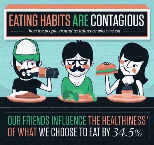 habitos alimenticios se contagian