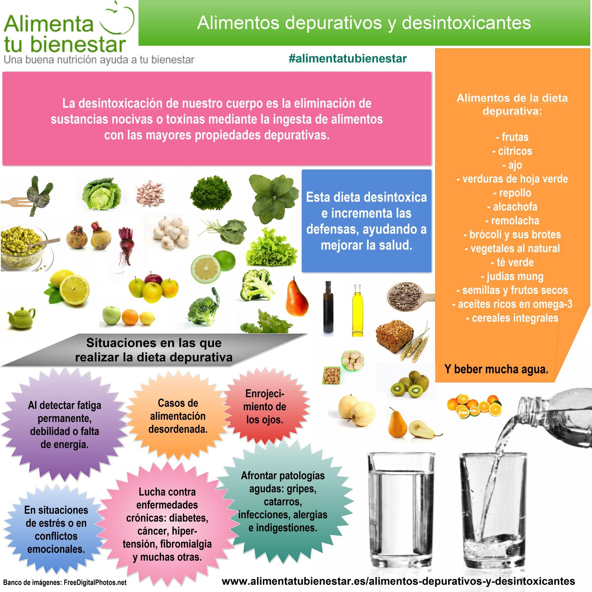 Alimentos depurativos y desintoxicantes