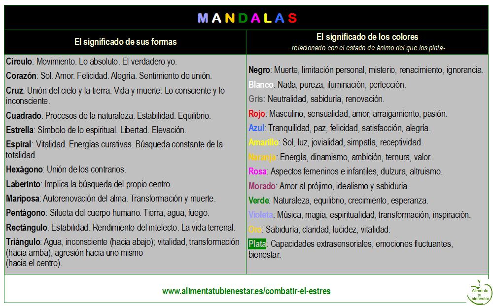 Mandalas-para-combatir-estres