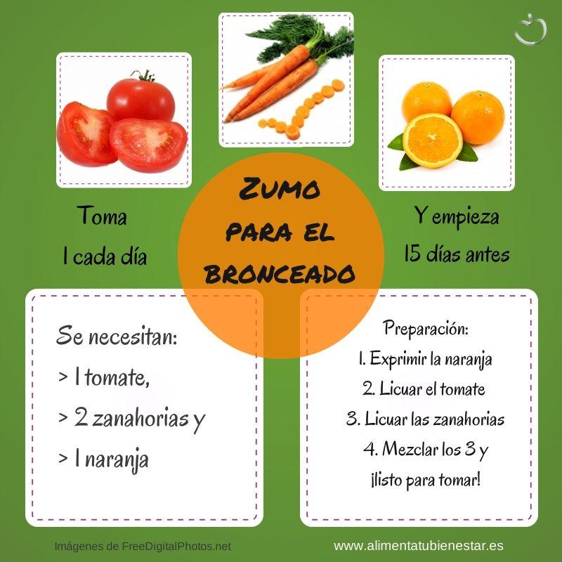 Prepara tu piel para el sol con este zumo de naranja, tomate y zanahorias