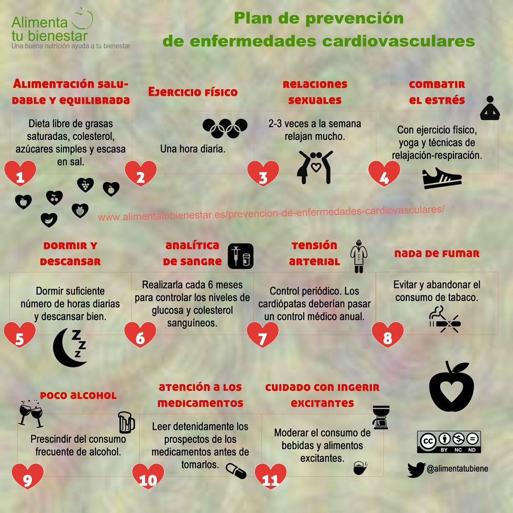 Plan-de-prevencion-de-enfermedades-cardiovasculares