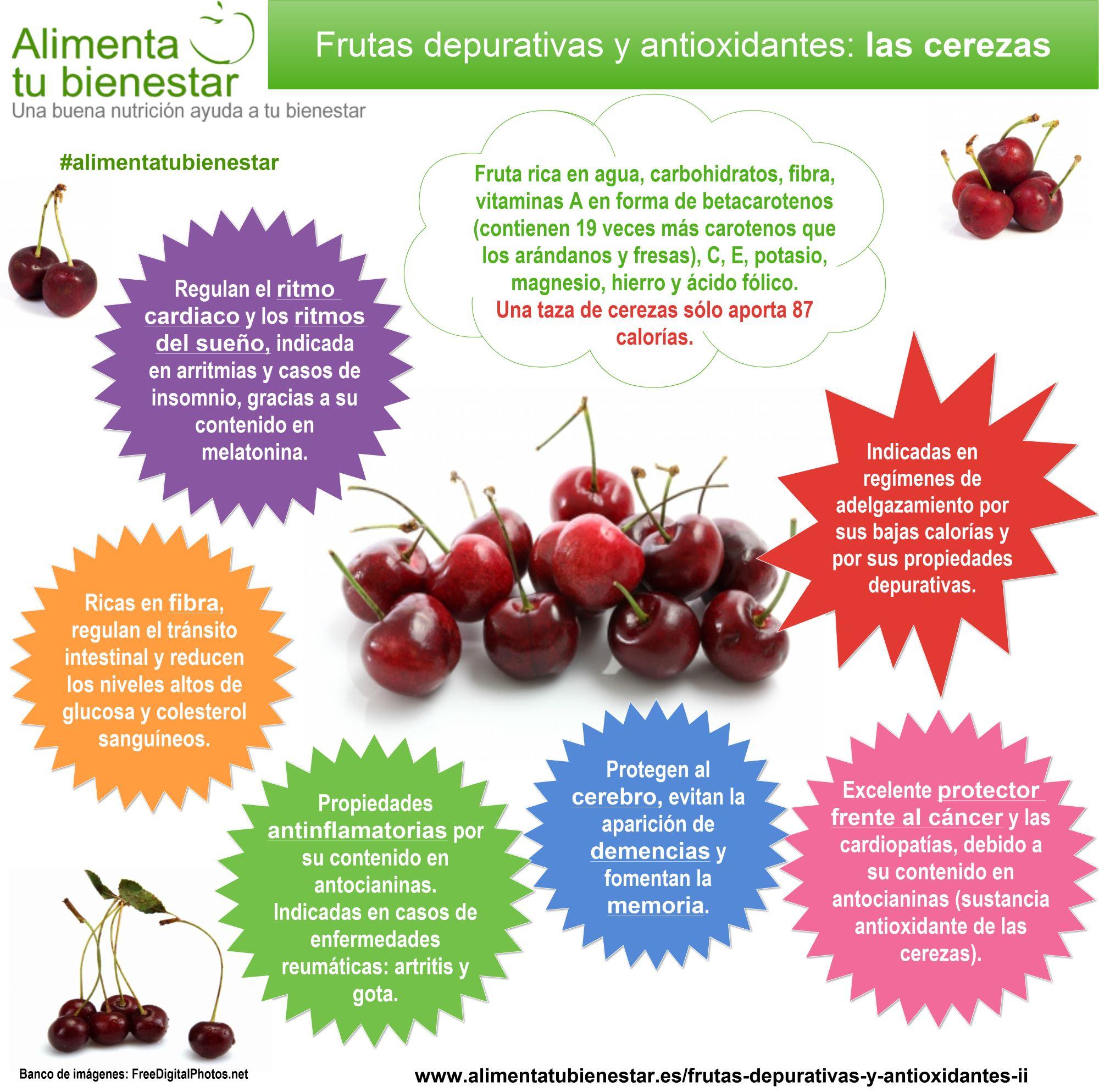 Infografía Frutas depurativas y antioxidantes: la cereza