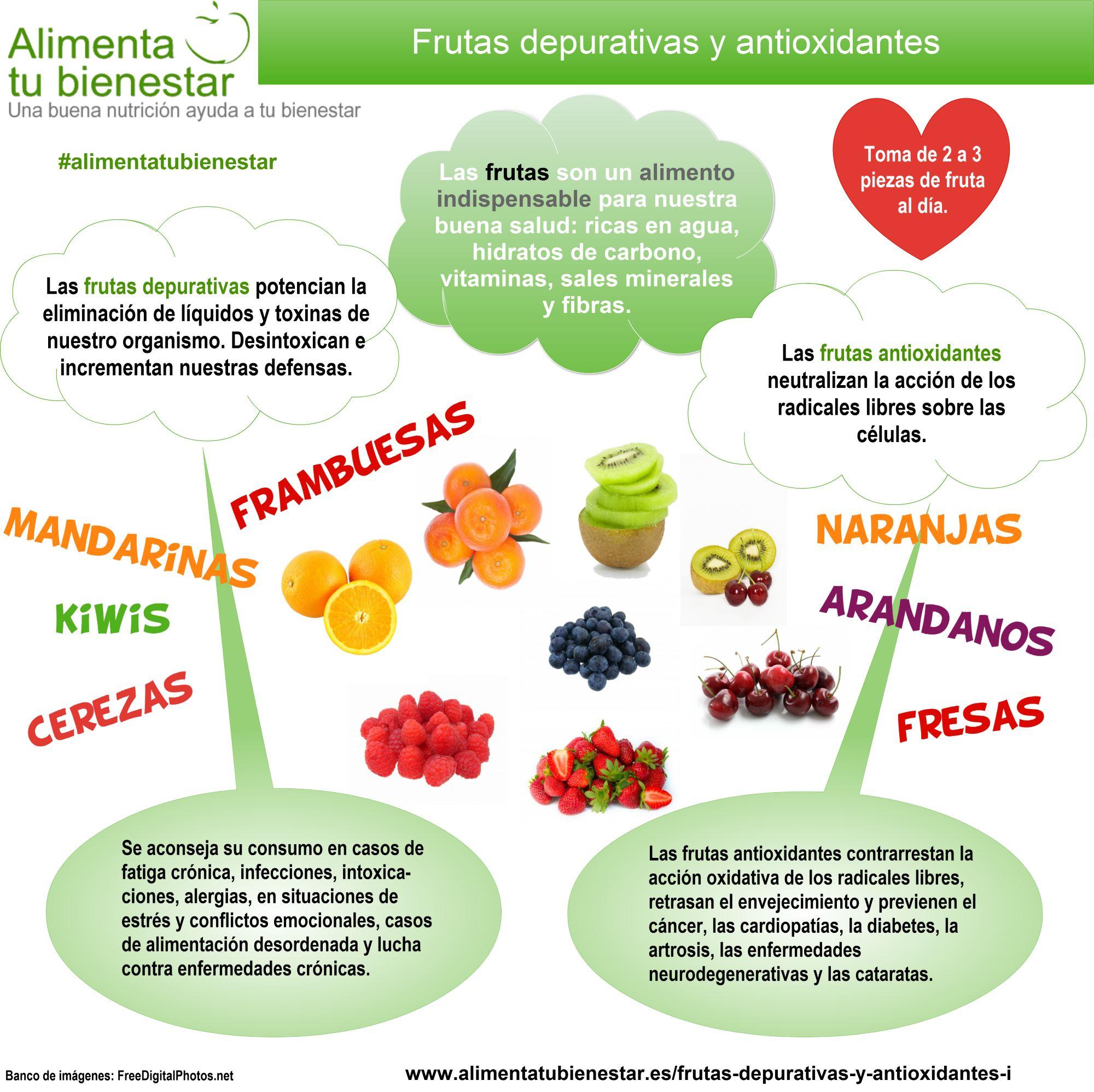 Infografía Frutas depurativas y antioxidantes