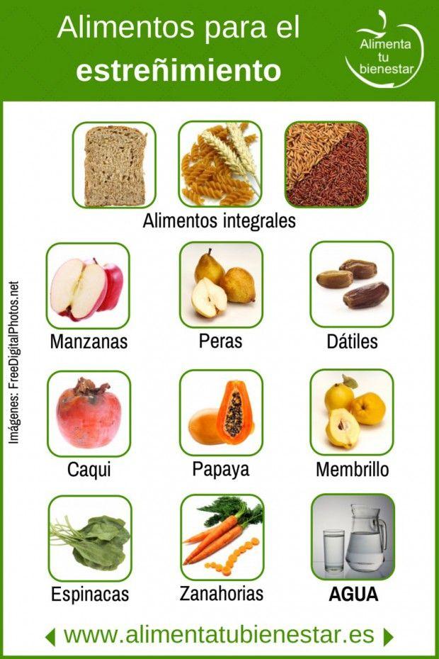 C mo tratar el s ndrome del intestino irritable o colon irritable - Alimentos para ir al bano inmediatamente ...