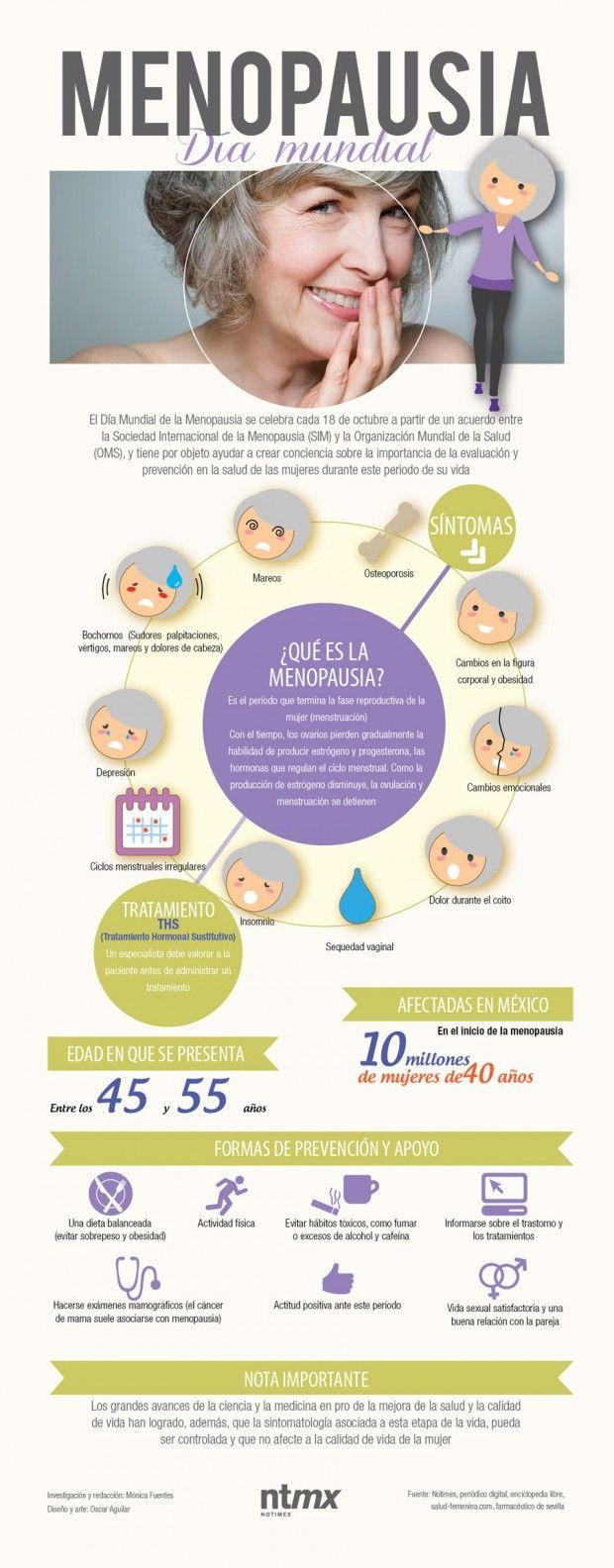 Infografía Día Mundial de la Menopausia