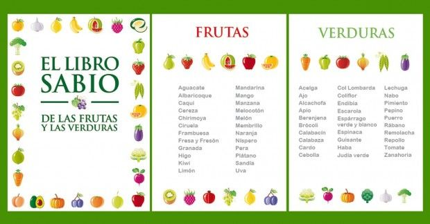 Image gallery lista de verduras - Verduras lista de nombres ...