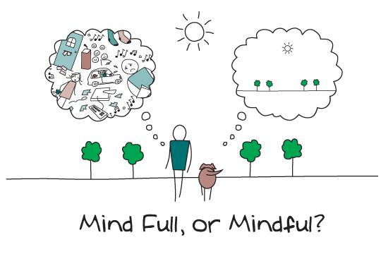 Mente llena o mente plena (mindfulness)