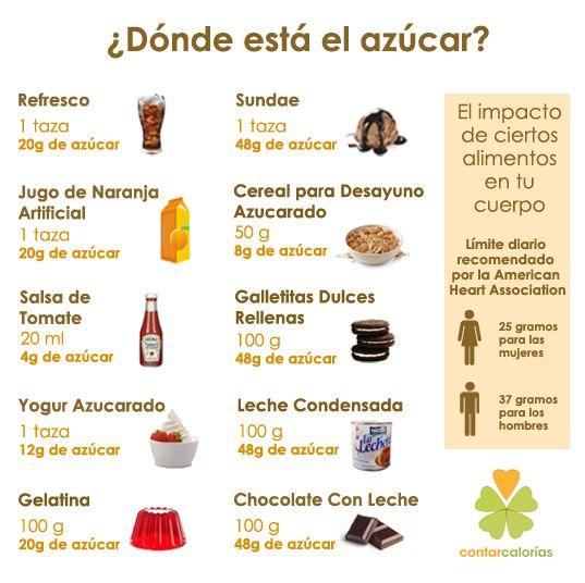 Dónde está el azúcar en los alimentos