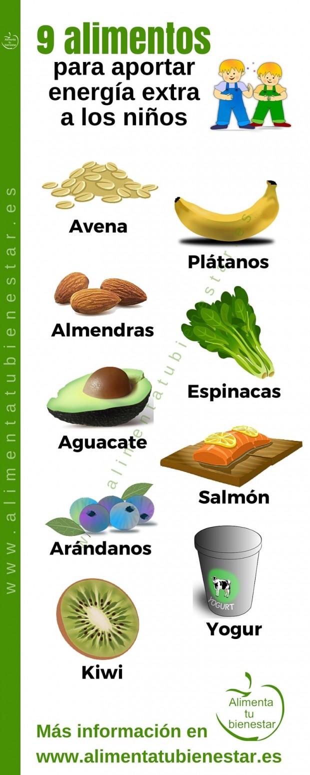 Alimentos para un aporte de energía extra en niños