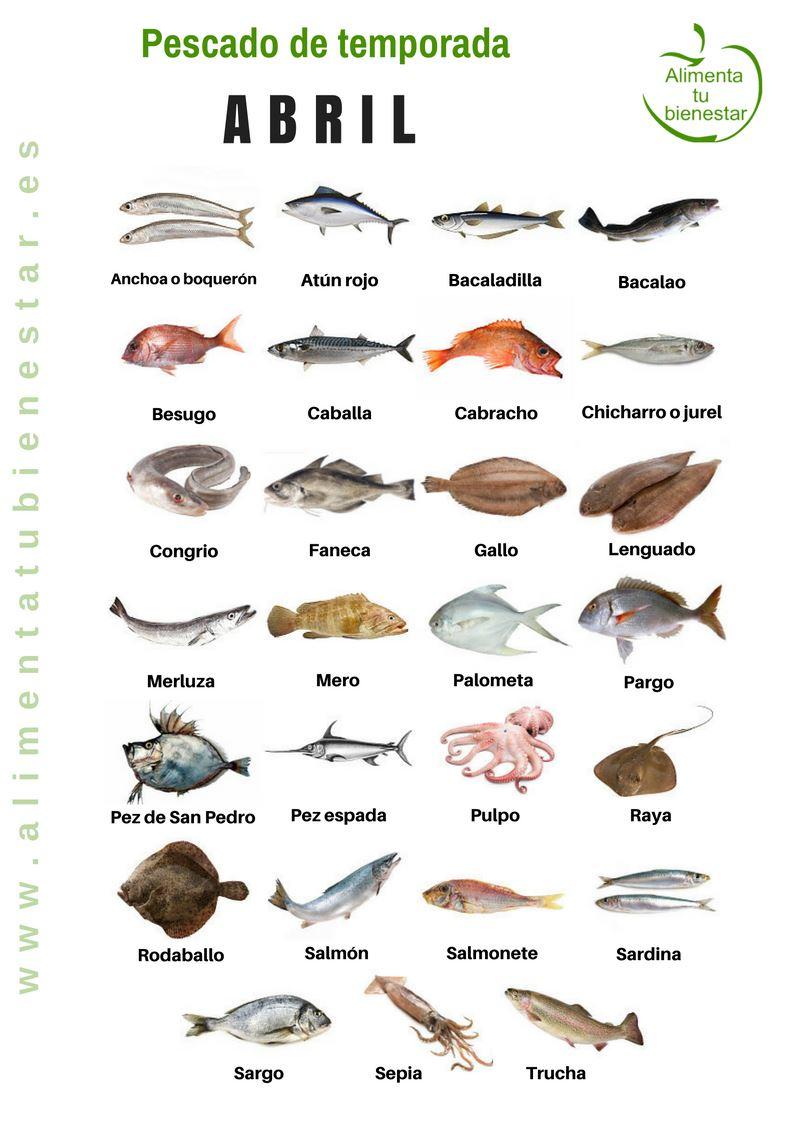 Pescado de temporada en abril