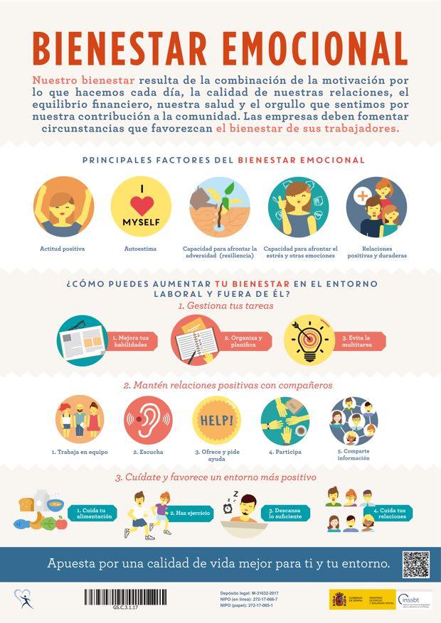 bienestar emocional salud laboral